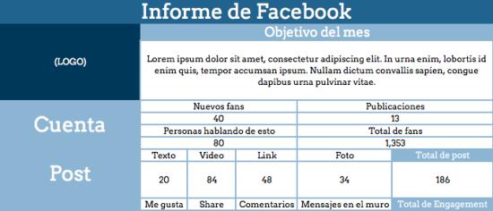 Cómo hacer un Informe | Plantillas y modelos - El blog de Opcionis ...