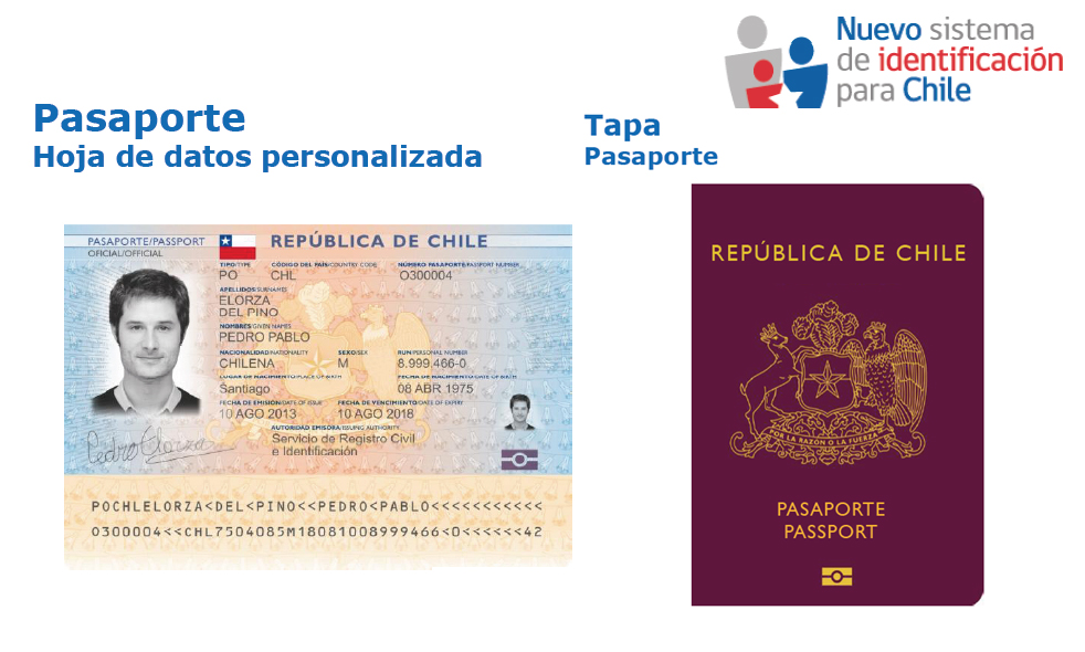 Cuáles Son Los Requisitos Para El Pasaporte Chileno Paso A Paso Del