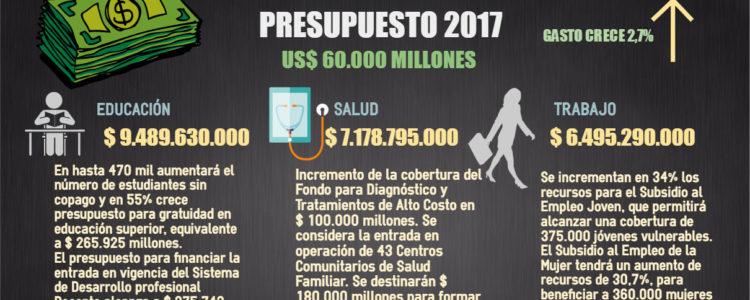 presupuesto-publico-2017