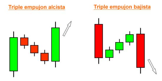 triple-empujon