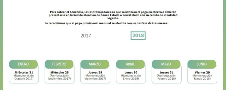 pagos-subsidio-empleo